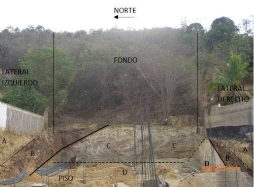 estudio de suelo, agua subteránea, ingeniería y arquitectura