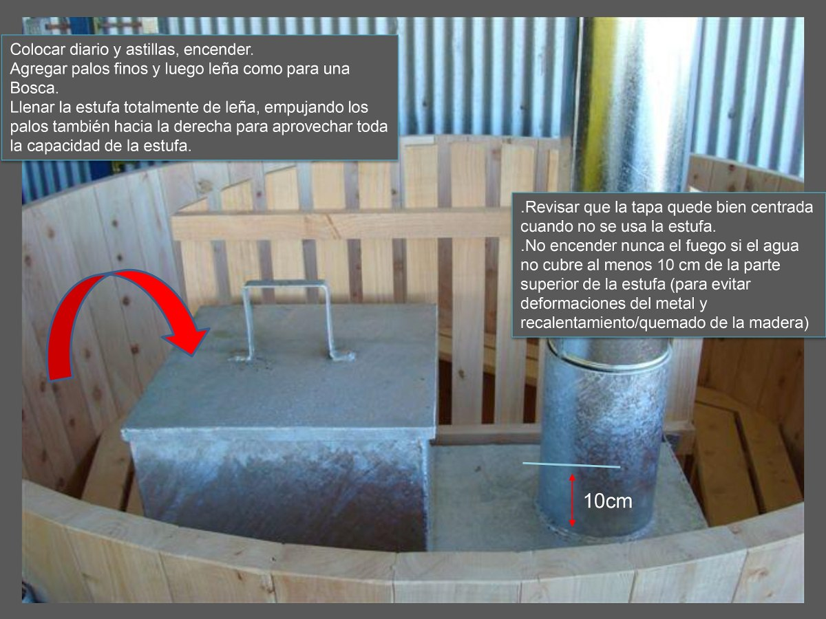 Estufa caldera calefactor a le a para tinas hottub for Hogar a lena esquinero