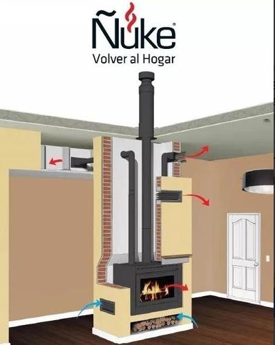 estufa calefactor a leña  ñuke cipres