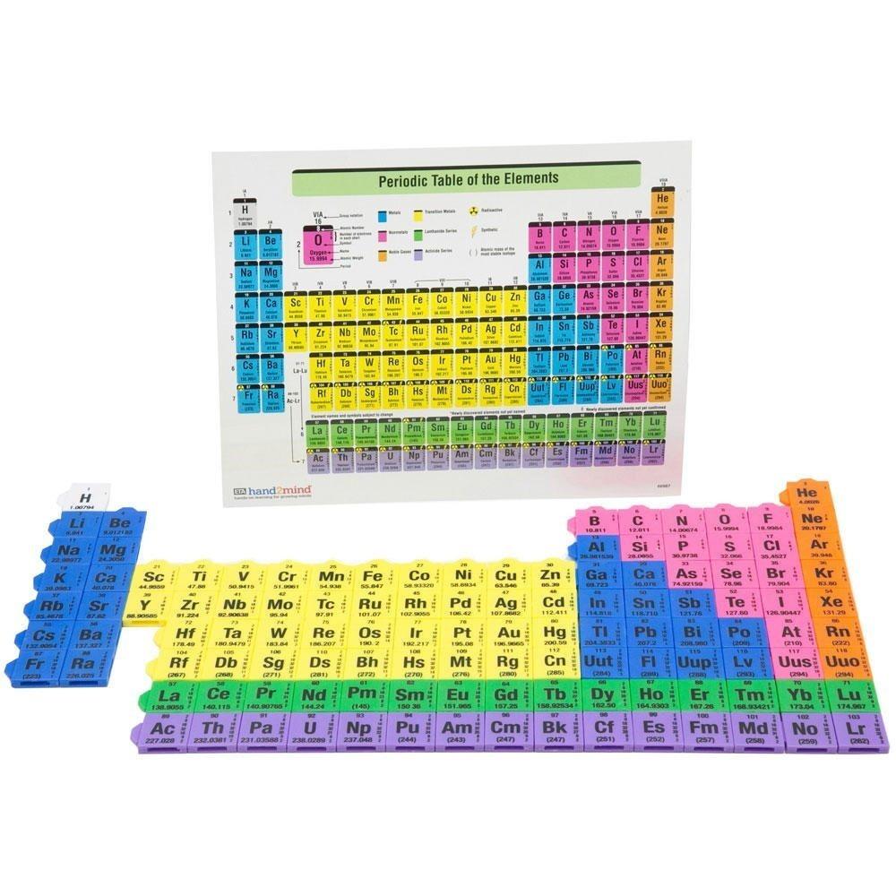 Eta hand2mind tabla peridica de bloques de color para armar eta hand2mind tabla peridica de bloques de color para armar cargando zoom urtaz Gallery