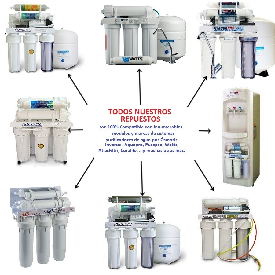 Etapa desionizador cartucho repuesto osmosis filtros de - Filtros de osmosis inversa precios ...