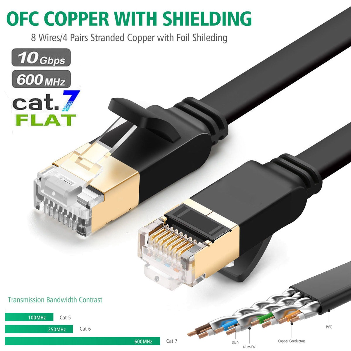 ethernet cat7 blindado rj45 de red lan cable patch cord. Black Bedroom Furniture Sets. Home Design Ideas