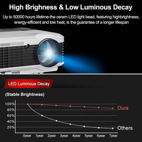 eug 3600 lumens proyector portátil hdmi, sistema de cine en