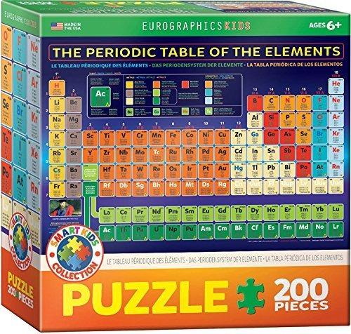 eurographics tabla periódica de rompecabezas de elementos (2