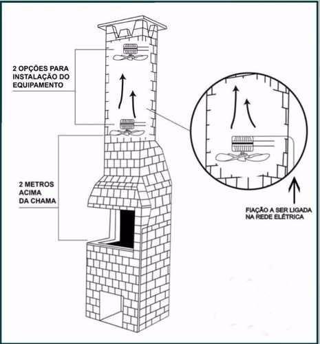 exaustor para churrasqueira ø 200mm - bivolt 110/220 vca