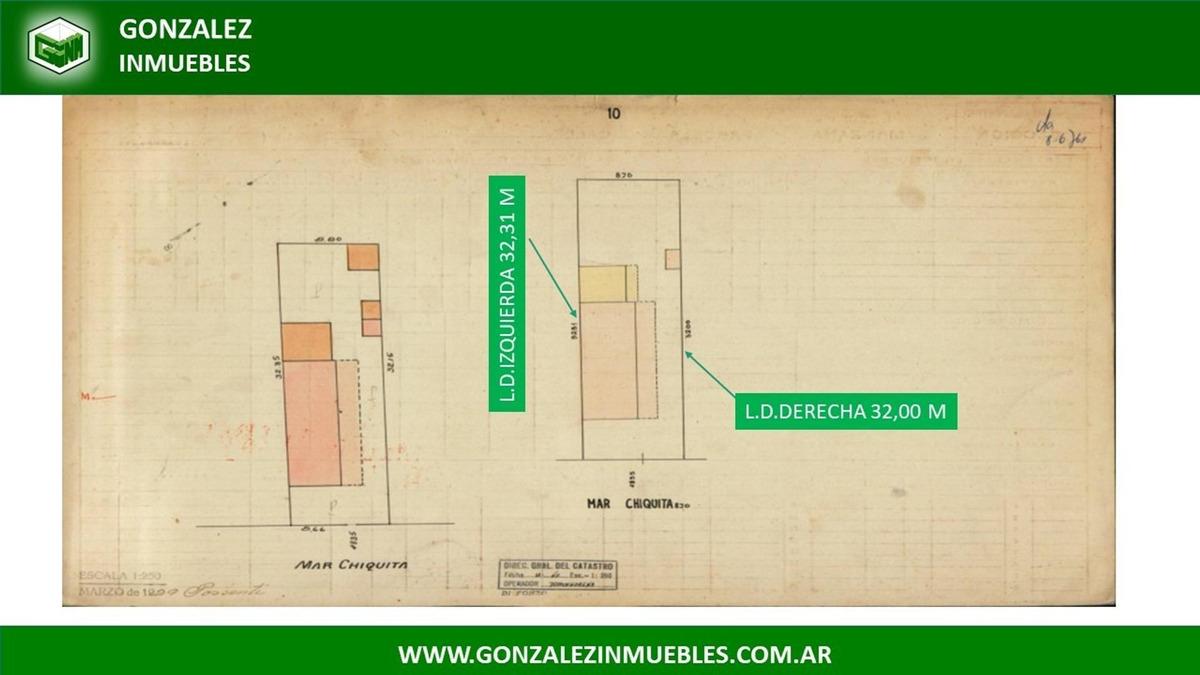 excelente lote con demolición 8,70 x 32 m nuevo código urban