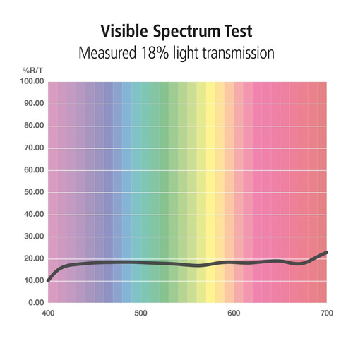 expodisc expod2-82 82 mm 2.0 filtro de balance de blancos pr
