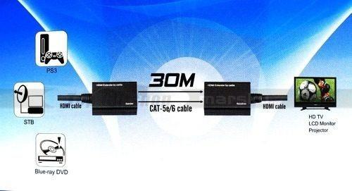extensor de cable hdmi mediante utp hasta 30 metros hd