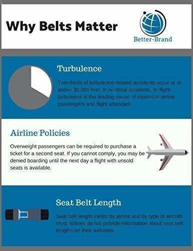 extensor de cinturón de seguridad de avión  faa aprob...
