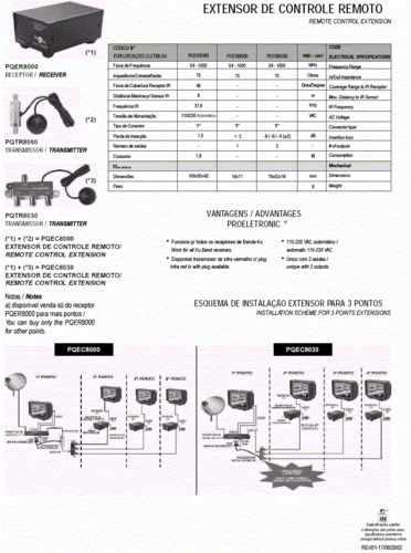 extensor de controle remoto proeletronica