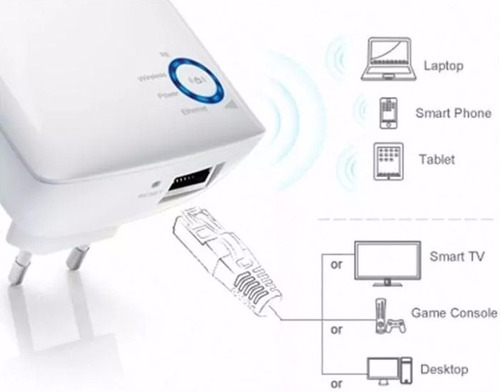 extensor de señal rango wifi tp-link wa850re extender 300mbp