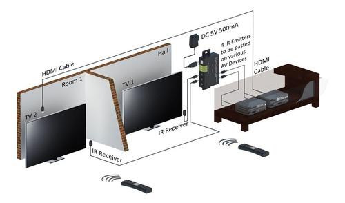 extensor de sinal ir para controle remoto ir 1 x 4 ht1y4