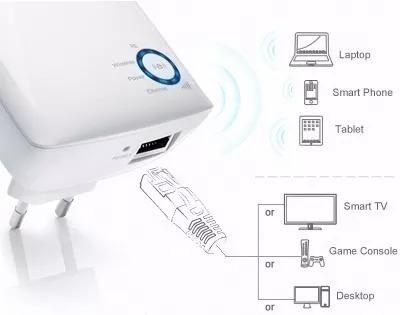 extensor repetidor amplificador wifi 300mbps tp-link wa850re