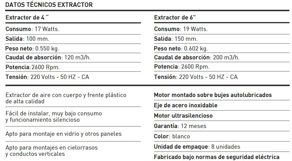 Extractor De Aire Baño Cocina Señorial 4 10cm La Plata - $ 350,00 en ...