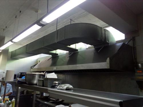 extractor de aire centrifugo motores inyectores industriales