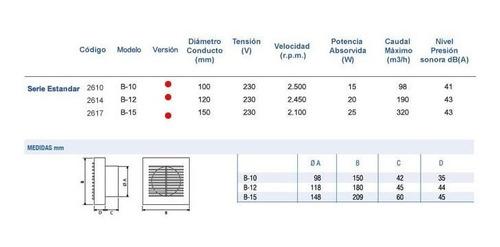 extractor de aire mod. b 12