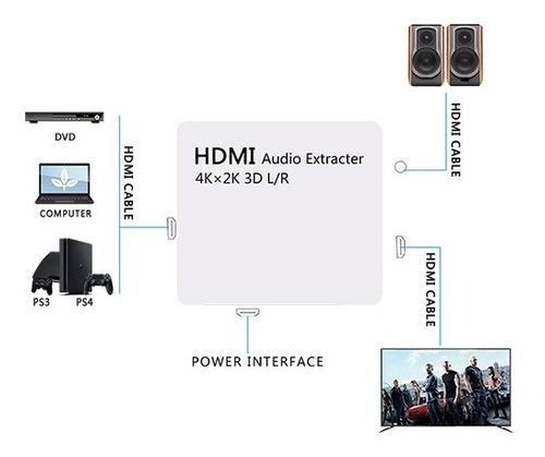 extractor de audio hdmi a análogo y óptico. todovision
