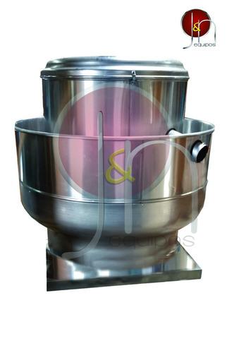 extractores de aire, ventiladores, extractores de grasa