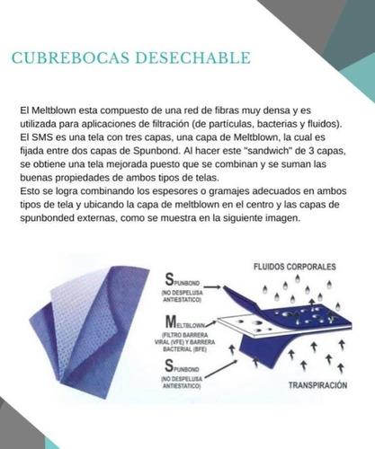 fabrica de cubrebocas 2 y 3 capas