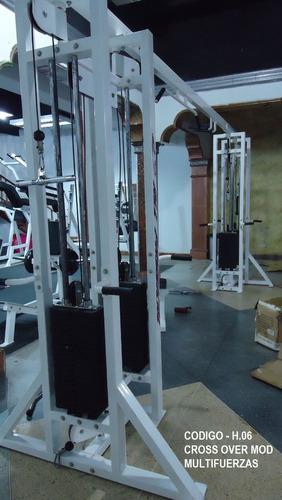fabrica de maquinas y equipos para gimnasios