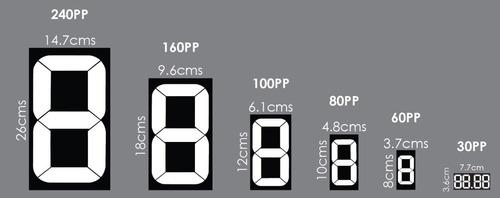 fabricación de dígitos con movimiento, digitografos