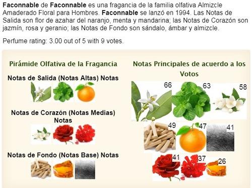 a628a112798b18 Faconnable Pour Homme 100 Ml Edt 100% Lujo -   75.000 en Mercado Libre