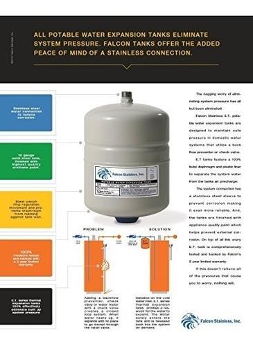 falcon 2.1 g tanque de expansión de agua potable para calen