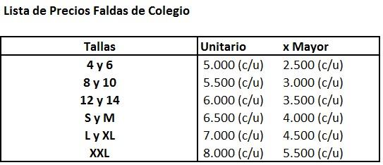 10122ab8c7 Faldas De Colegio X Mayor Y Detalle Gris Y Azul Uniformes -   2.500 ...