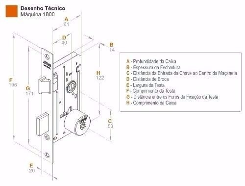 fechadura stam kit com 2 travas auxiliares chave tetra - flo