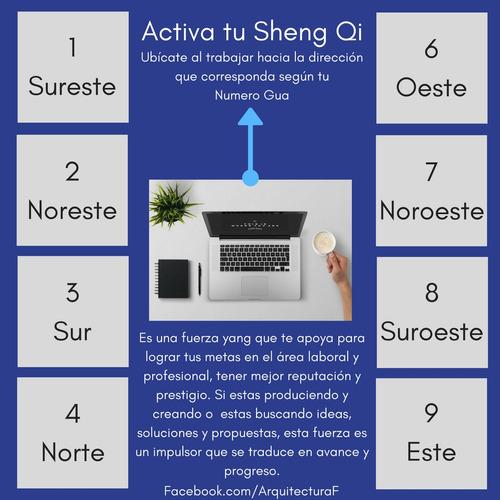 feng shui y estudios bazi arquitectura consulta