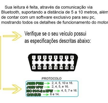 ferramenta scanner automotivo obd2 bluetooth elm-327 v.2.1/