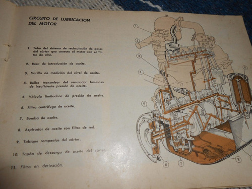 fiat 600 manual del usuario original excelente estado joyita