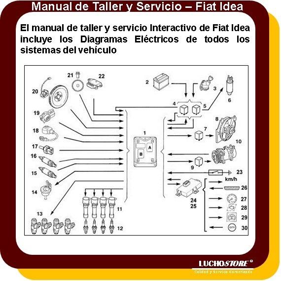 fiat idea manual taller servicio diagramas interactivo 119 00 en rh articulo mercadolibre com ar manual fiat idea manual fiat idea 2008
