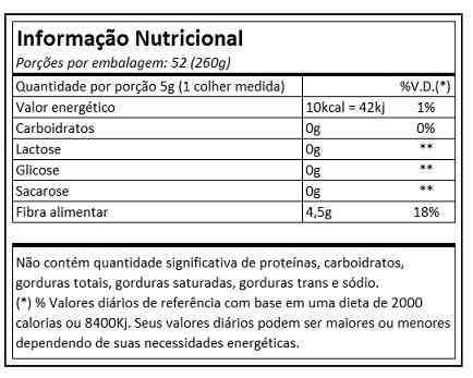 fiberlift 260 g - essential nutrition