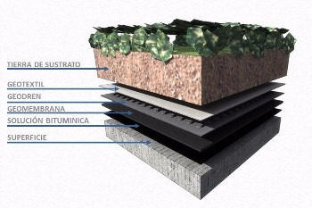 fieltro geotextil cal 275gr/m2