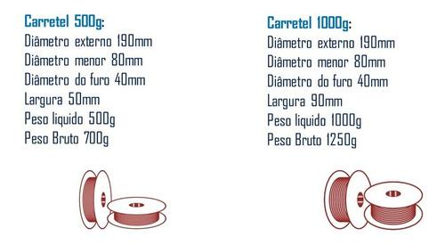 filamento pla 1,75 mm | 1kg | azul