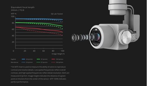 filmación aérea con drone phantom 4 pro 4k | alquiler