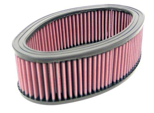 filtro alto flujo