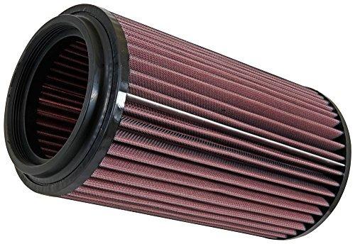filtro alto flujo filtro