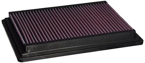 filtro alto flujo k&n 33-2086 de alto rendimiento filtro -