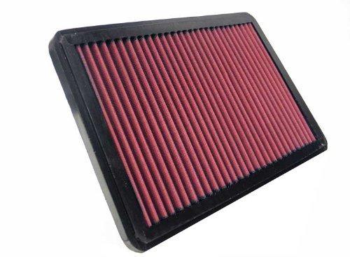 filtro alto flujo k&n alfa romeo alfetta 2.0l   1983-1986