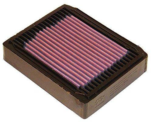 filtro alto flujo k&n bmw r100tr 1000 - todos los 1982 - -