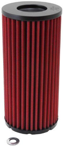 filtro alto flujo k&n r eléctrico big blue 400d - todos -