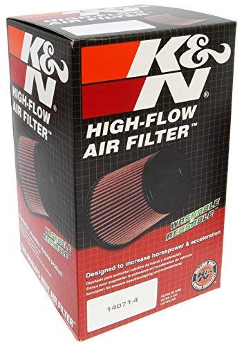 filtro alto flujo los