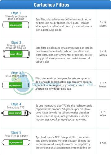filtro de agua de osmosis inversa 5 e twist-in c/bomba
