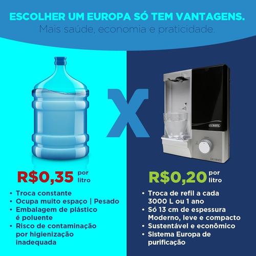 filtro de água europa da vinci prata