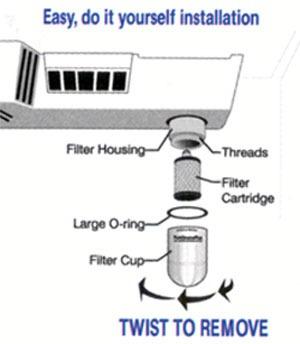 filtro de agua frigidaire wf1cb