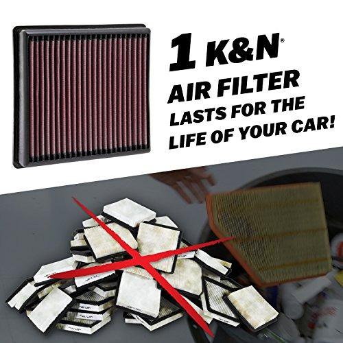 filtro de aire reemplazo alto rendimiento k & n 33-2114