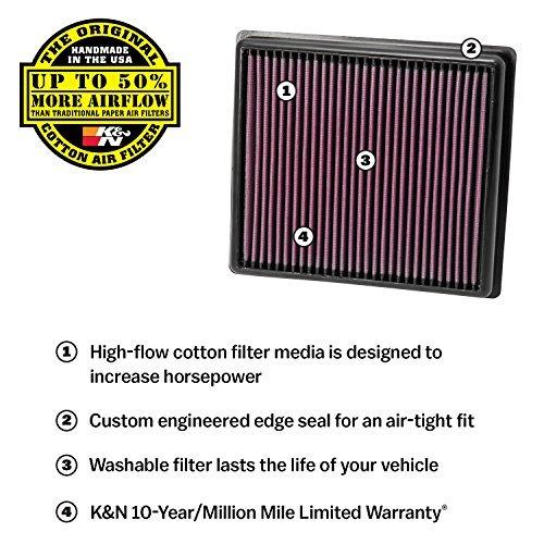 filtro de aire reemplazo alto rendimiento k & n 33-2177-1