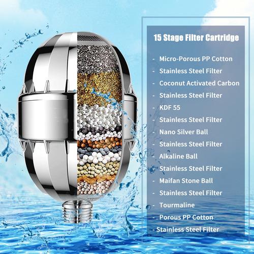 filtro de alto rendimiento para cabezales de ducha elimina